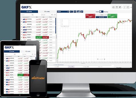 sirix-webtrader-gkfx
